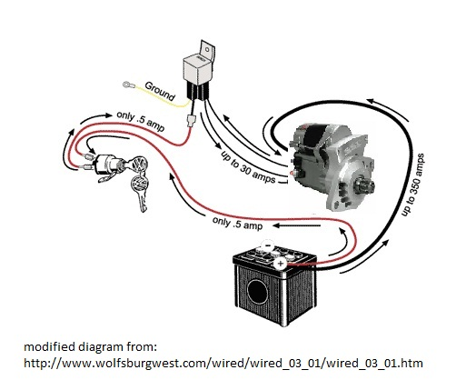 Killing Few Bugs In One Strike Land Rover Series Iii Starter Motor Upgrade on Diesel Ignition Switch Wiring Diagram