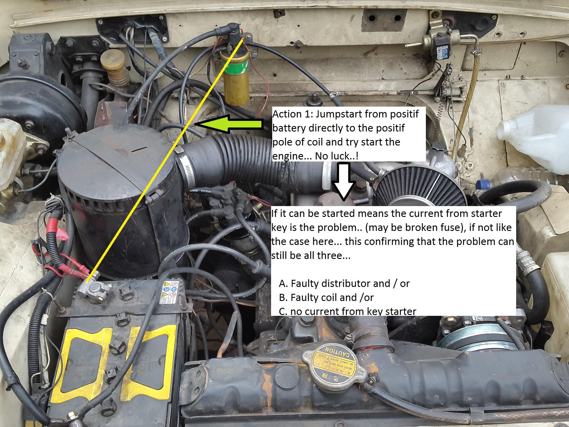 Land Rover Series Suddenly Stopped Mogok Battery Mogok4
